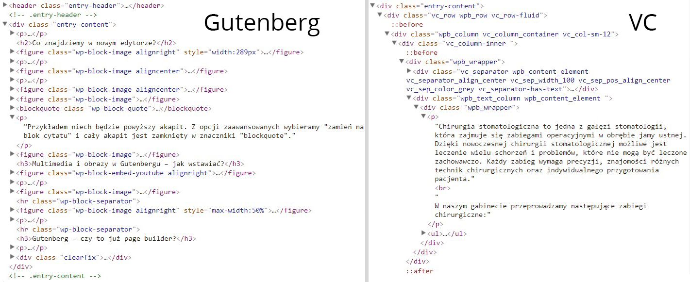 Gutenberg vs Visual Composer
